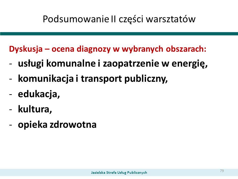 Podsumowanie II części warsztatów Dyskusja – ocena diagnozy w wybranych obszarach: -usługi komunalne i zaopatrzenie w energię, -komunikacja i transpor