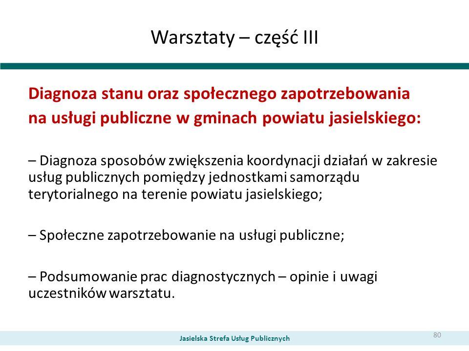 Warsztaty – część III Diagnoza stanu oraz społecznego zapotrzebowania na usługi publiczne w gminach powiatu jasielskiego: – Diagnoza sposobów zwiększe