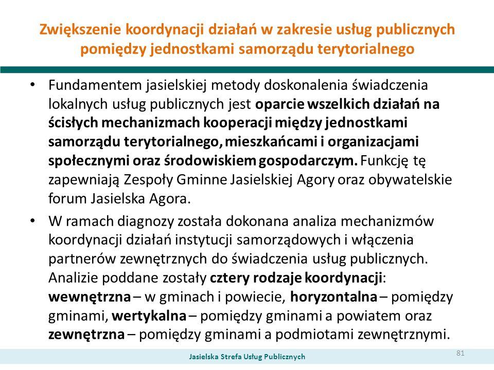 Zwiększenie koordynacji działań w zakresie usług publicznych pomiędzy jednostkami samorządu terytorialnego Fundamentem jasielskiej metody doskonalenia