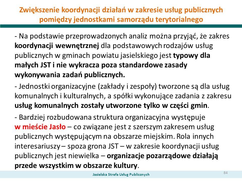 Zwiększenie koordynacji działań w zakresie usług publicznych pomiędzy jednostkami samorządu terytorialnego - Na podstawie przeprowadzonych analiz możn