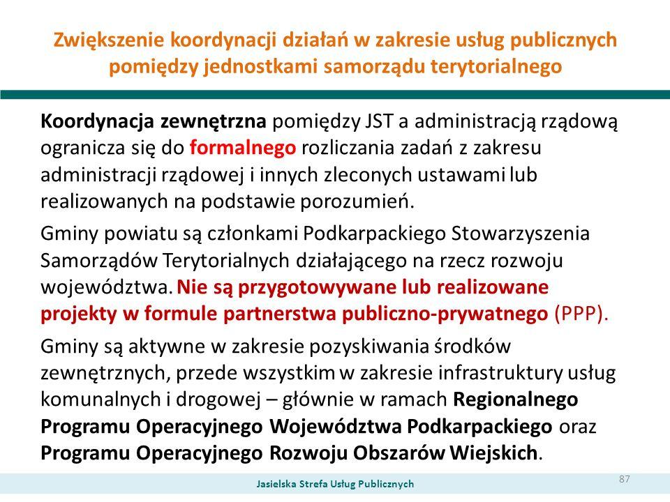 Zwiększenie koordynacji działań w zakresie usług publicznych pomiędzy jednostkami samorządu terytorialnego Koordynacja zewnętrzna pomiędzy JST a admin