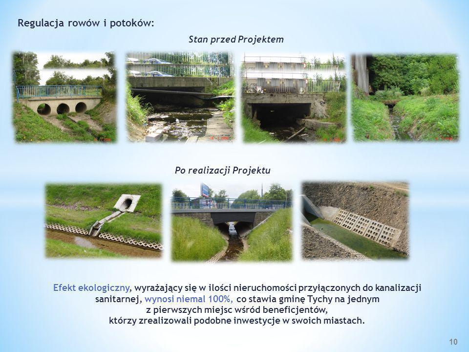 Stan przed Projektem Po realizacji Projektu Efekt ekologiczny, wyrażający się w ilości nieruchomości przyłączonych do kanalizacji sanitarnej, wynosi n