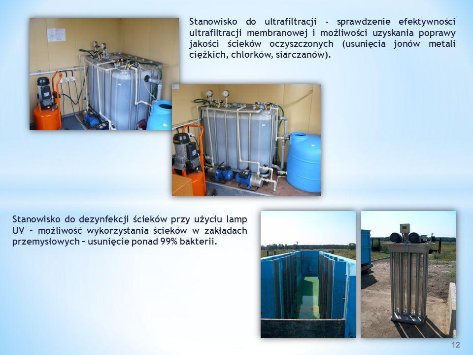 Stanowisko do ultrafiltracji - sprawdzenie efektywności ultrafiltracji membranowej i możliwości uzyskania poprawy jakości ścieków oczyszczonych (usuni