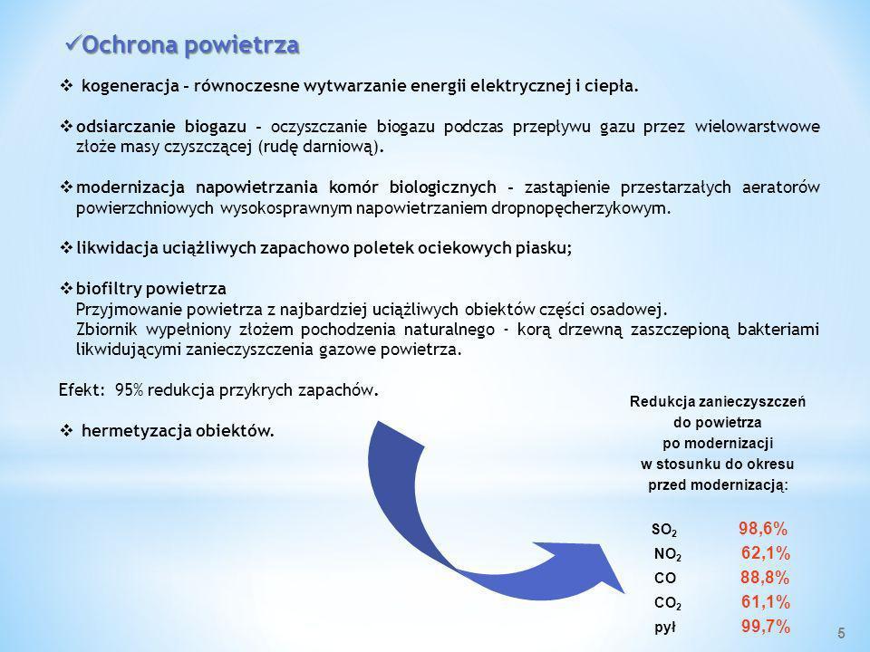 kogeneracja - równoczesne wytwarzanie energii elektrycznej i ciepła. odsiarczanie biogazu - oczyszczanie biogazu podczas przepływu gazu przez wielowar