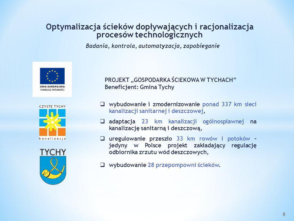PROJEKT GOSPODARKA ŚCIEKOWA W TYCHACH Beneficjent: Gmina Tychy wybudowanie i zmodernizowanie ponad 337 km sieci kanalizacji sanitarnej i deszczowej, a