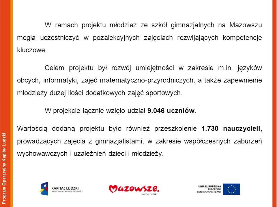 Program Operacyjny Kapitał Ludzki W ramach projektu młodzież ze szkół gimnazjalnych na Mazowszu mogła uczestniczyć w pozalekcyjnych zajęciach rozwijaj