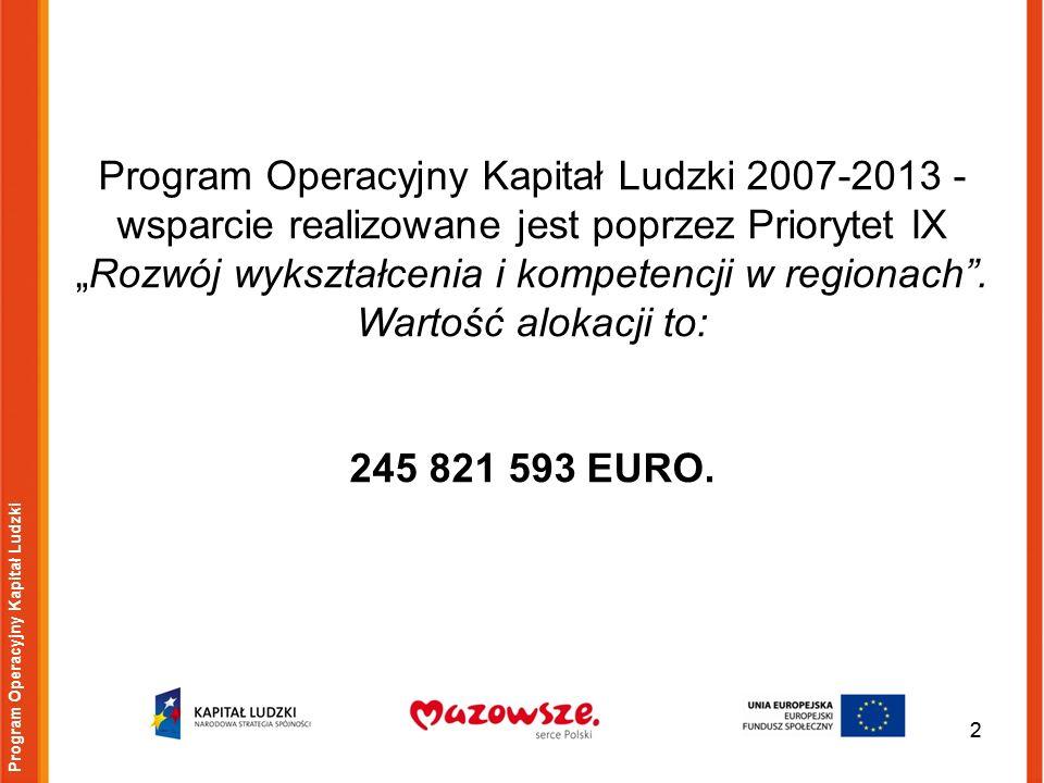 22 Program Operacyjny Kapitał Ludzki 2007-2013 - wsparcie realizowane jest poprzez Priorytet IXRozwój wykształcenia i kompetencji w regionach. Wartość