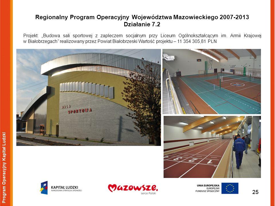 25 Program Operacyjny Kapitał Ludzki Regionalny Program Operacyjny Województwa Mazowieckiego 2007-2013 Działanie 7.2 Projekt: Budowa sali sportowej z