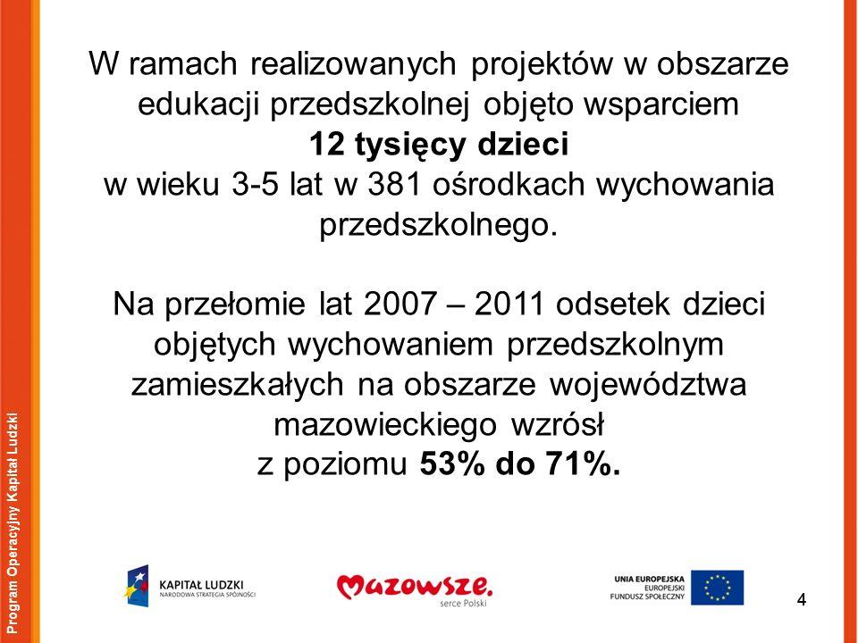 15 Celem udzielania stypendiów jest umożliwienie rozwoju edukacyjnego uczniów gimnazjów i szkół ponadgimnazjalnych z obszaru Województwa Mazowieckiego.