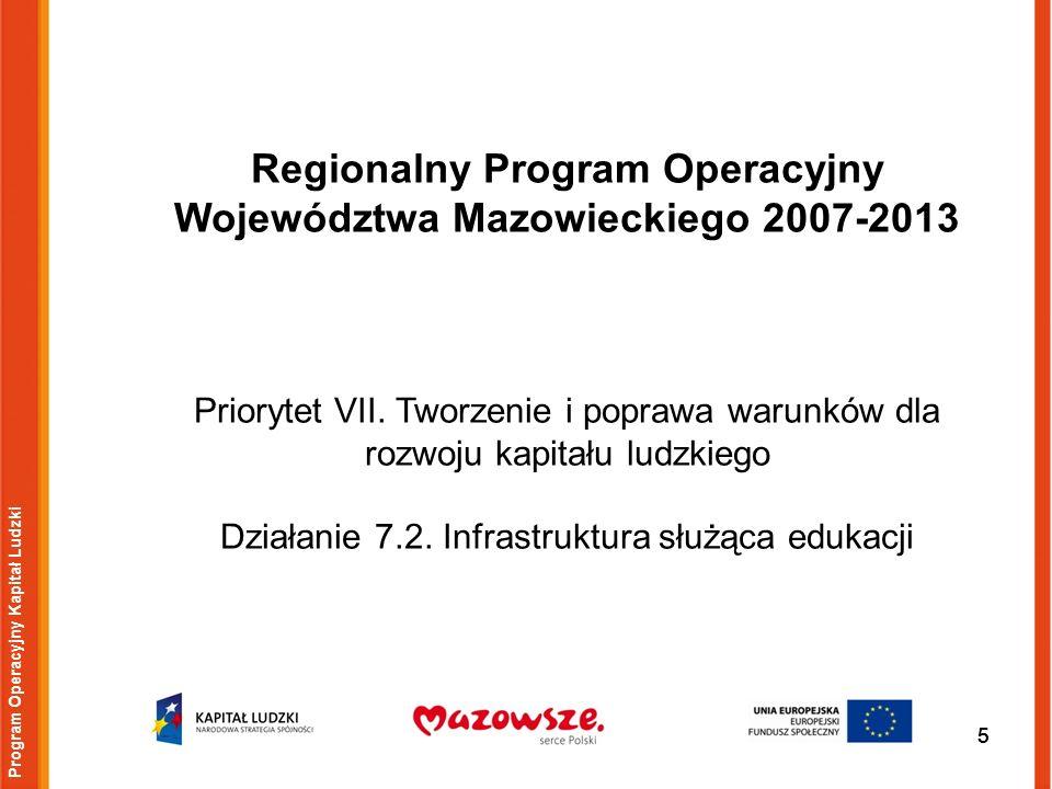 555 Program Operacyjny Kapitał Ludzki Regionalny Program Operacyjny Województwa Mazowieckiego 2007-2013 Priorytet VII. Tworzenie i poprawa warunków dl