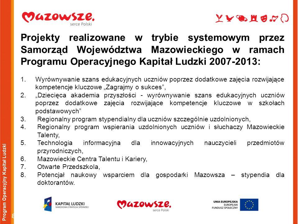8 Warszawa, data Program Operacyjny Kapitał Ludzki Projekty realizowane w trybie systemowym przez Samorząd Województwa Mazowieckiego w ramach Programu