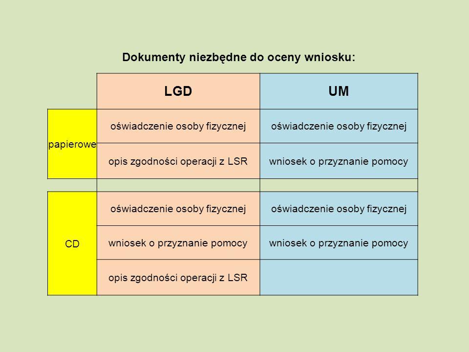 Dokumenty niezbędne do oceny wniosku: LGDUM papierowe oświadczenie osoby fizycznej opis zgodności operacji z LSRwniosek o przyznanie pomocy CD oświadczenie osoby fizycznej wniosek o przyznanie pomocy opis zgodności operacji z LSR