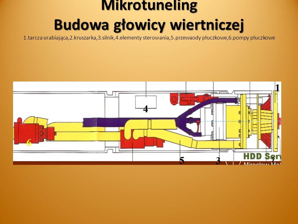 Mikrotuneling Budowa głowicy wiertniczej Mikrotuneling Budowa głowicy wiertniczej 1.tarcza urabiająca,2.kruszarka,3.silnik,4.elementy sterowania,5.przewaody płuczkowe,6.pompy płuczkowe