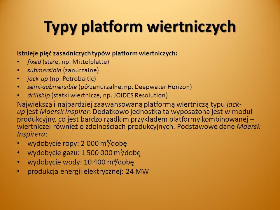 Typy platform wiertniczych Istnieje pięć zasadniczych typów platform wiertniczych: fixed (stałe, np. Mittelplatte) submersible (zanurzalne) jack-up (n
