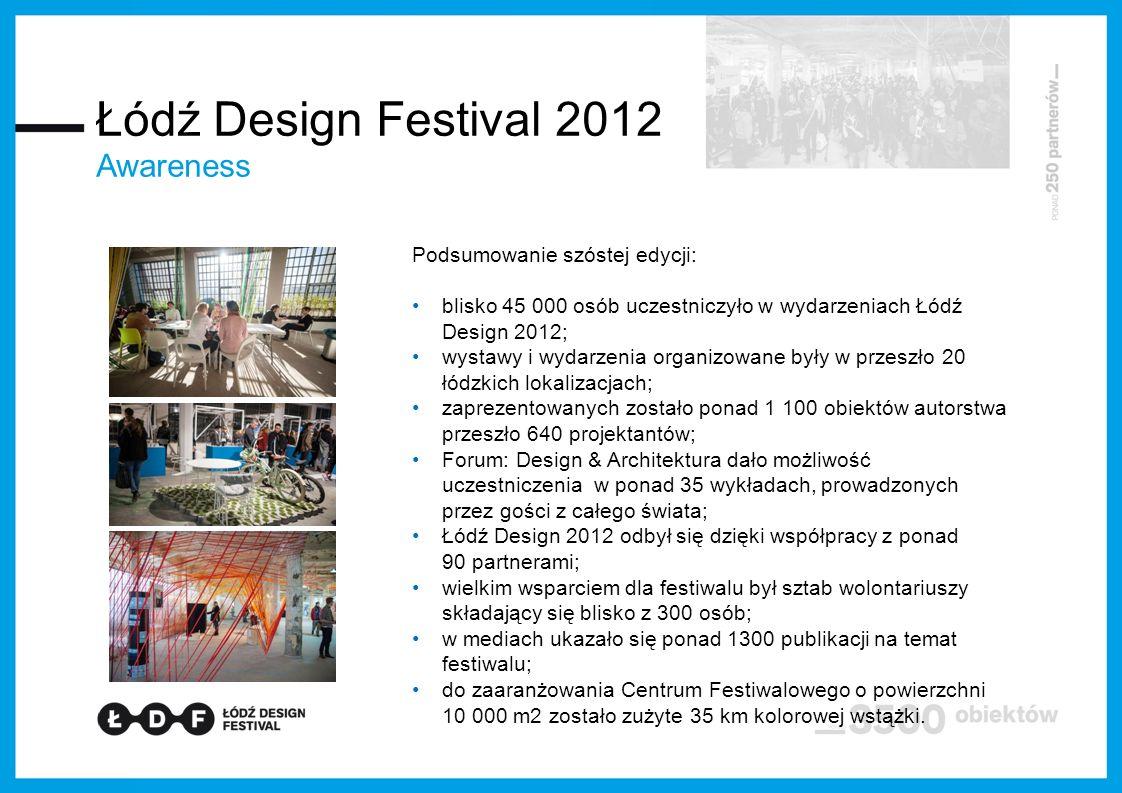 Podsumowanie szóstej edycji: blisko 45 000 osób uczestniczyło w wydarzeniach Łódź Design 2012; wystawy i wydarzenia organizowane były w przeszło 20 łódzkich lokalizacjach; zaprezentowanych zostało ponad 1 100 obiektów autorstwa przeszło 640 projektantów; Forum: Design & Architektura dało możliwość uczestniczenia w ponad 35 wykładach, prowadzonych przez gości z całego świata; Łódź Design 2012 odbył się dzięki współpracy z ponad 90 partnerami; wielkim wsparciem dla festiwalu był sztab wolontariuszy składający się blisko z 300 osób; w mediach ukazało się ponad 1300 publikacji na temat festiwalu; do zaaranżowania Centrum Festiwalowego o powierzchni 10 000 m2 zostało zużyte 35 km kolorowej wstążki.