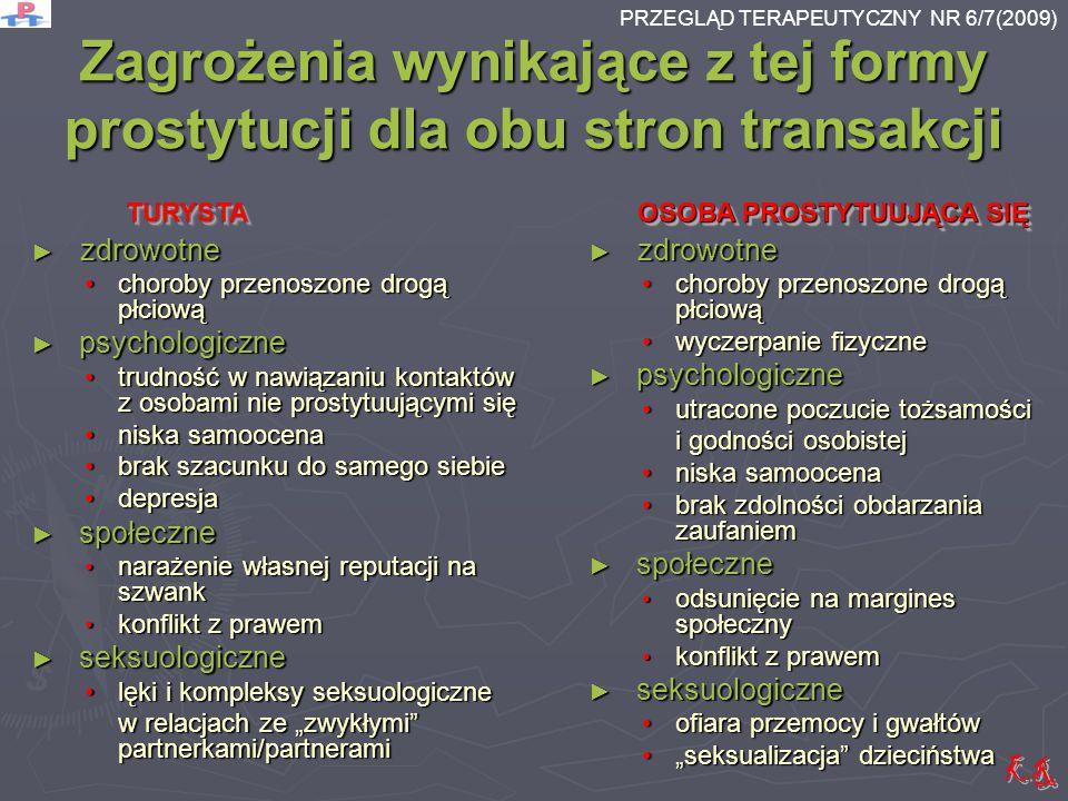 Zagrożenia wynikające z tej formy prostytucji dla obu stron transakcji zdrowotne zdrowotne choroby przenoszone drogą płciowąchoroby przenoszone drogą