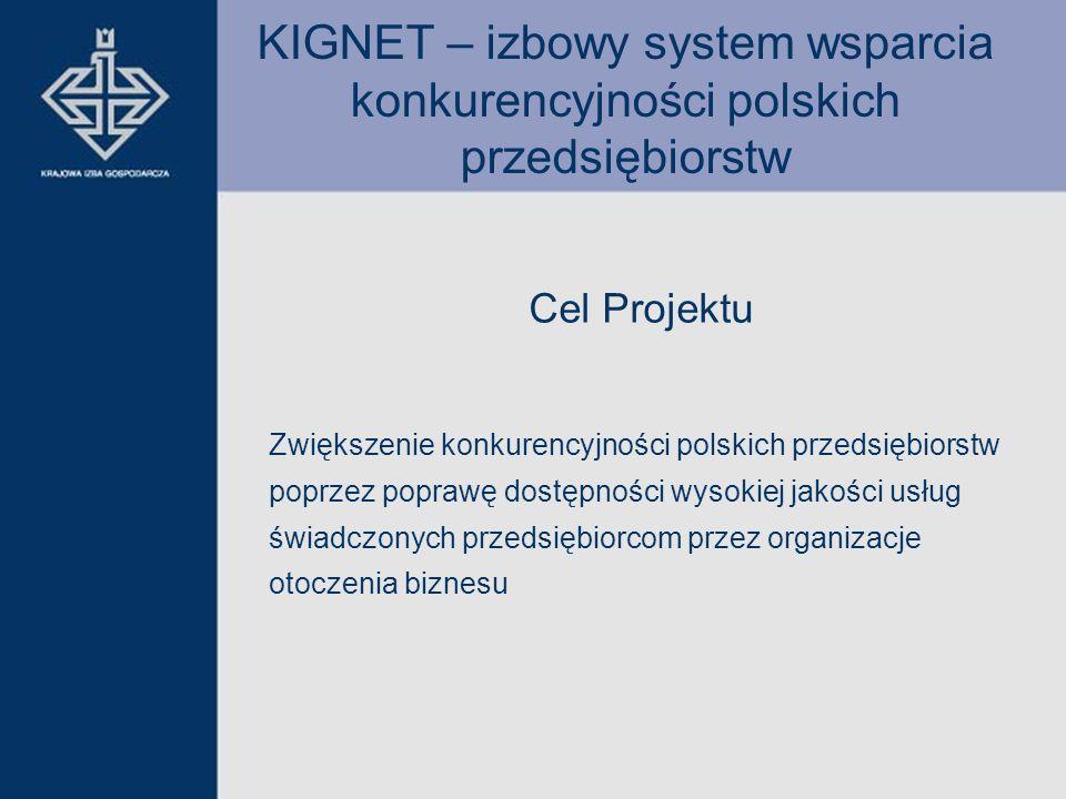Cel Projektu Zwiększenie konkurencyjności polskich przedsiębiorstw poprzez poprawę dostępności wysokiej jakości usług świadczonych przedsiębiorcom przez organizacje otoczenia biznesu KIGNET – izbowy system wsparcia konkurencyjności polskich przedsiębiorstw