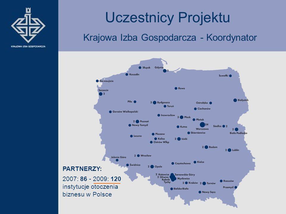 Uczestnicy Projektu Krajowa Izba Gospodarcza - Koordynator PARTNERZY: 2007: 86 - 2009: 120 instytucje otoczenia biznesu w Polsce