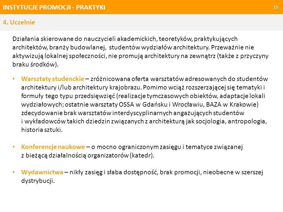 INSTYTUCJE PROMOCJI - PRAKTYKI 15 Działania skierowane do nauczycieli akademickich, teoretyków, praktykujących architektów, branży budowlanej, student