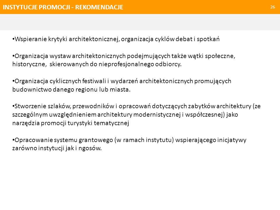 INSTYTUCJE PROMOCJI - REKOMENDACJE 26 Wspieranie krytyki architektonicznej, organizacja cyklów debat i spotkań Organizacja wystaw architektonicznych p