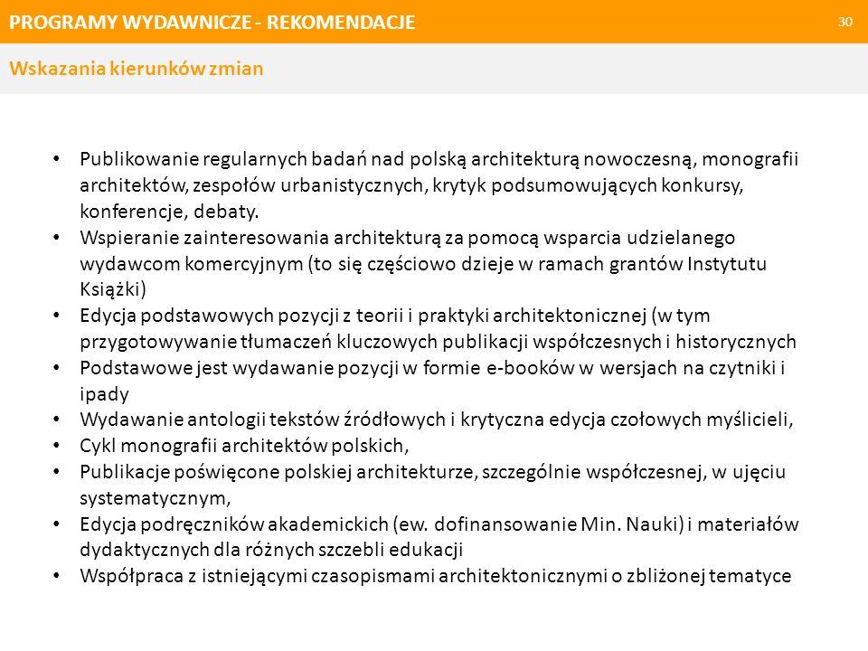 PROGRAMY WYDAWNICZE - REKOMENDACJE 30 Wskazania kierunków zmian Publikowanie regularnych badań nad polską architekturą nowoczesną, monografii architek