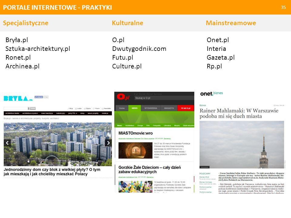PORTALE INTERNETOWE - PRAKTYKI 35 Bryła.pl Sztuka-architektury.pl Ronet.pl Archinea.pl Specjalistyczne Kulturalne Mainstreamowe O.pl Dwutygodnik.com F