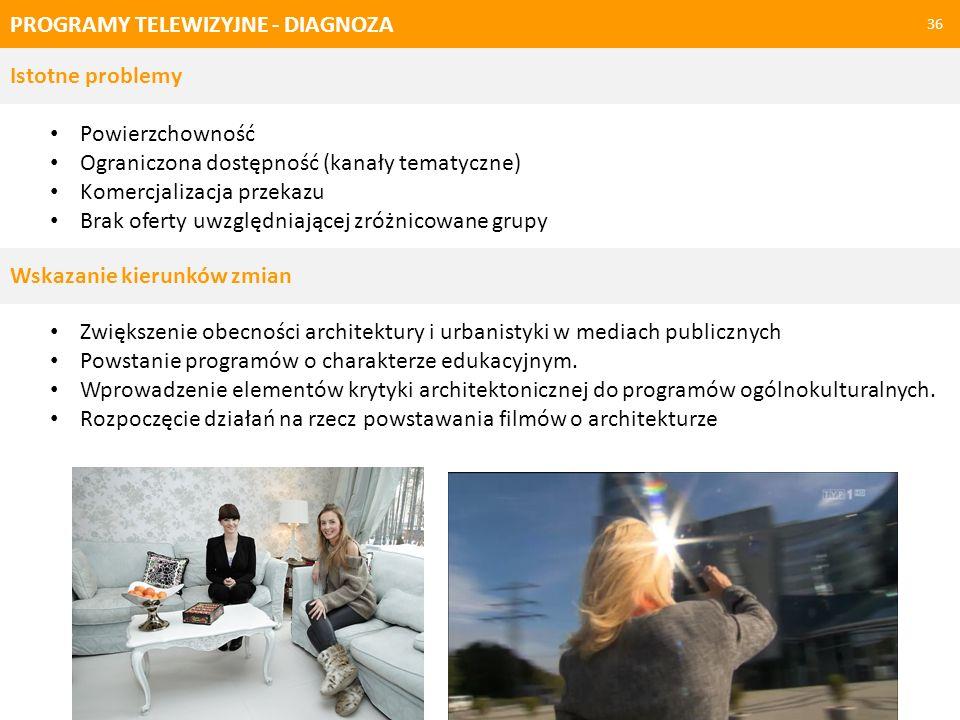 PROGRAMY TELEWIZYJNE - DIAGNOZA 36 Powierzchowność Ograniczona dostępność (kanały tematyczne) Komercjalizacja przekazu Brak oferty uwzględniającej zró