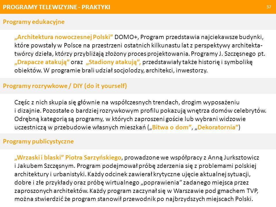 PROGRAMY TELEWIZYJNE - PRAKTYKI 37 Architektura nowoczesnej Polski DOMO+, Program przedstawia najciekawsze budynki, które powstały w Polsce na przestr