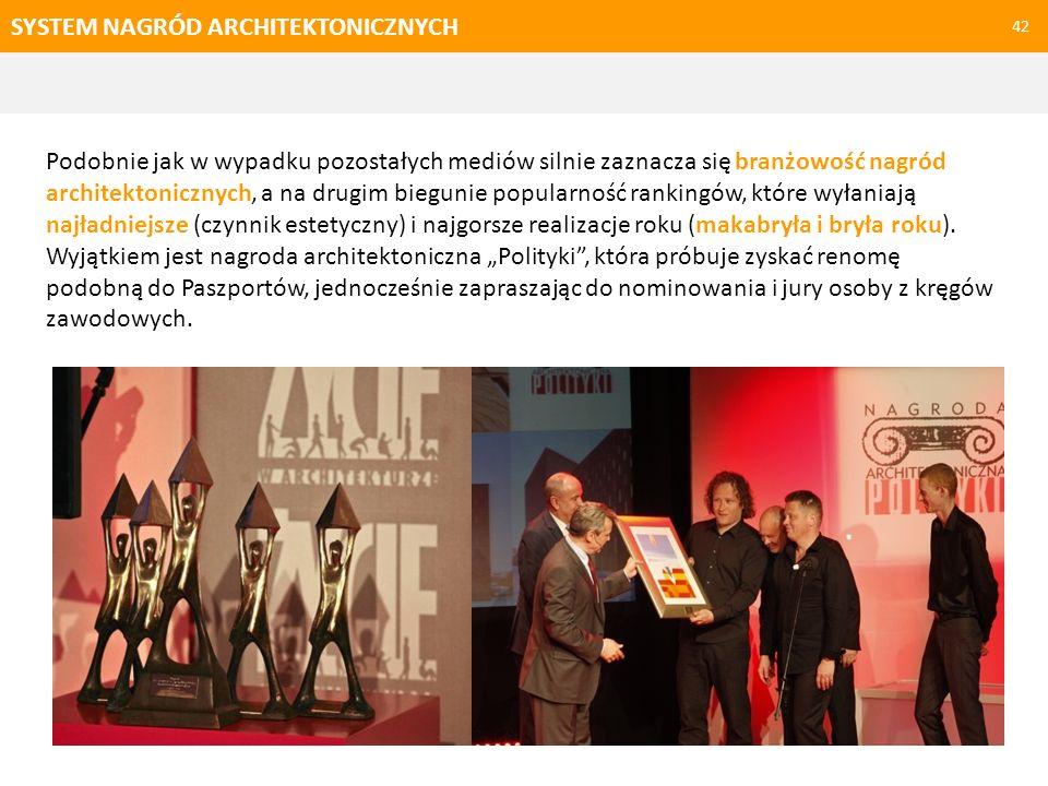 SYSTEM NAGRÓD ARCHITEKTONICZNYCH 43 Honorowa Nagroda SARP przyznawana co roku za wybitną twórczość architektoniczną przyznawana przez Zarząd Główny SARP Nagroda Roku SARP – za najlepszy obiekt zrealizowany w ubiegłym roku i ze środków publicznych w minionym roku Nagroda Życie w architekturze; 6 kategorii, przyznawana nieregularnie, ostatnio patronat Prezydenta RP Nagroda Architektoniczna Polityki: 2, Grand Prix i nagroda internautów Oprócz tego Nagrody ministerstwa infrastruktury Architektura Roku Województwa Śląskiego Nagroda im.