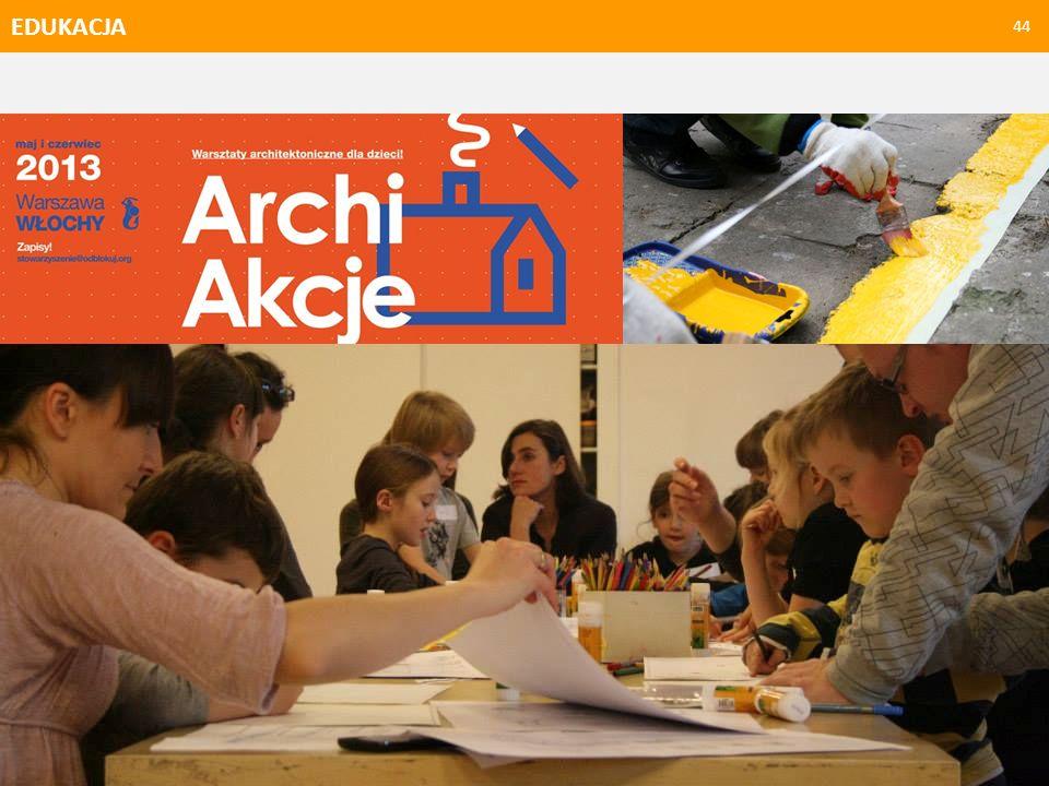 EDUKACJA - DIAGNOZY 45 Widać zwiększenie zainteresowania tematyką edukacji architektonicznej najmłodszych.