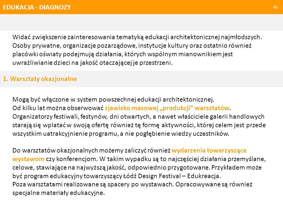 EDUKACJA - DIAGNOZY 45 Widać zwiększenie zainteresowania tematyką edukacji architektonicznej najmłodszych. Osoby prywatne, organizacje pozarządowe, in