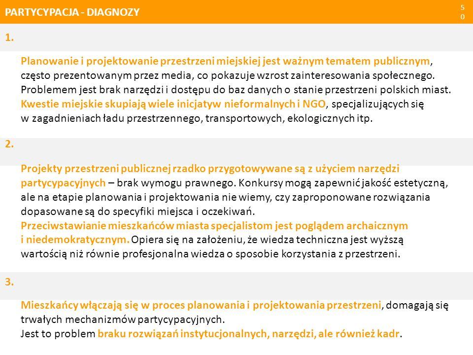 PARTYCYPACJA - DIAGNOZY50 1. Planowanie i projektowanie przestrzeni miejskiej jest ważnym tematem publicznym, często prezentowanym przez media, co pok