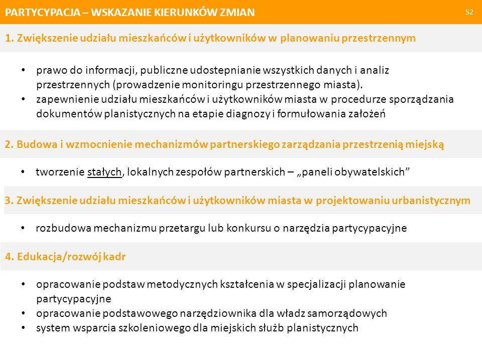 PARTYCYPACJA – WSKAZANIE KIERUNKÓW ZMIAN 52 2. Budowa i wzmocnienie mechanizmów partnerskiego zarządzania przestrzenią miejską tworzenie stałych, loka