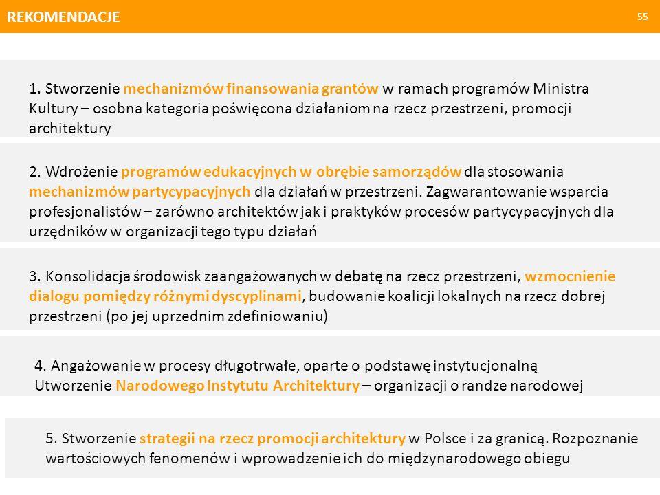 REKOMENDACJE 55 1. Stworzenie mechanizmów finansowania grantów w ramach programów Ministra Kultury – osobna kategoria poświęcona działaniom na rzecz p