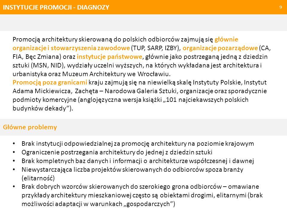 INSTYTUCJE PROMOCJI - DIAGNOZY 9 Promocją architektury skierowaną do polskich odbiorców zajmują się głównie organizacje i stowarzyszenia zawodowe (TUP