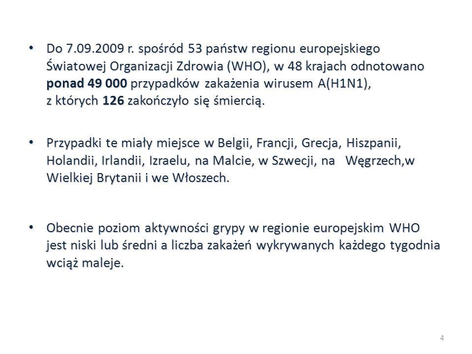 Do 7.09.2009 r. spośród 53 państw regionu europejskiego Światowej Organizacji Zdrowia (WHO), w 48 krajach odnotowano ponad 49 000 przypadków zakażenia
