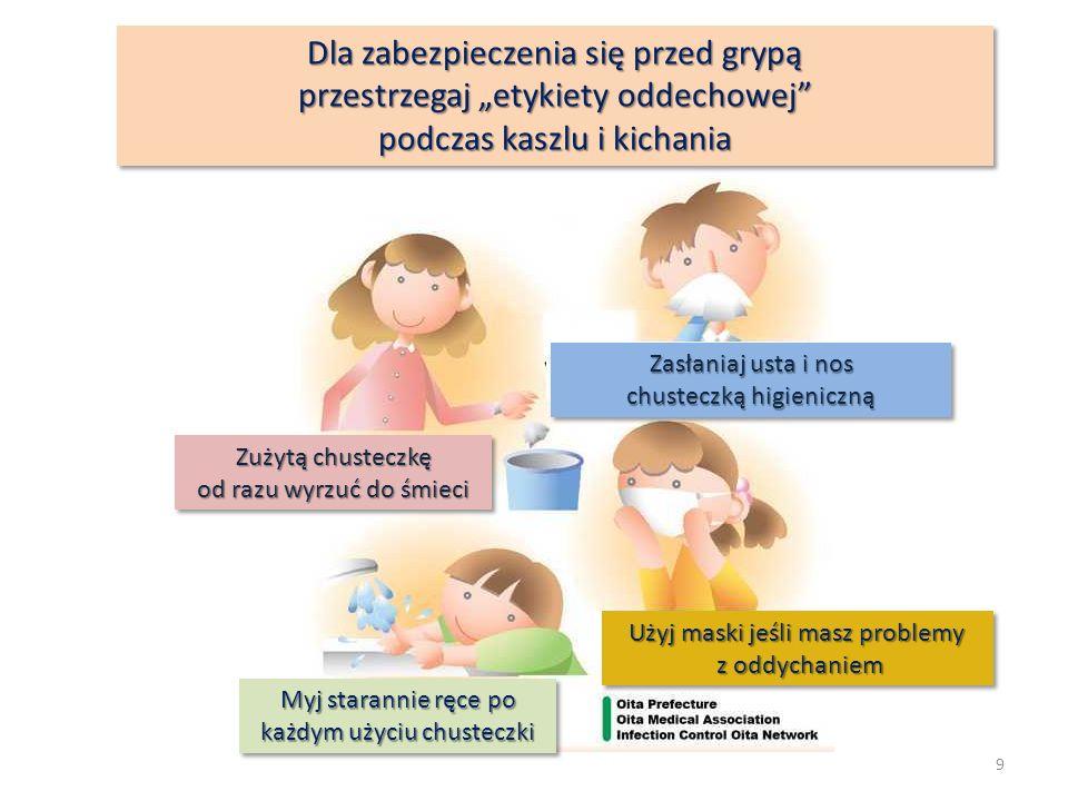 Dla zabezpieczenia się przed grypą przestrzegaj etykiety oddechowej podczas kaszlu i kichania Dla zabezpieczenia się przed grypą przestrzegaj etykiety