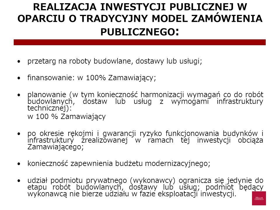 USTAWA PPP wybór partnera prywatnego zgodnie z przepisami ustawy z dnia 29 stycznia 2004 r.