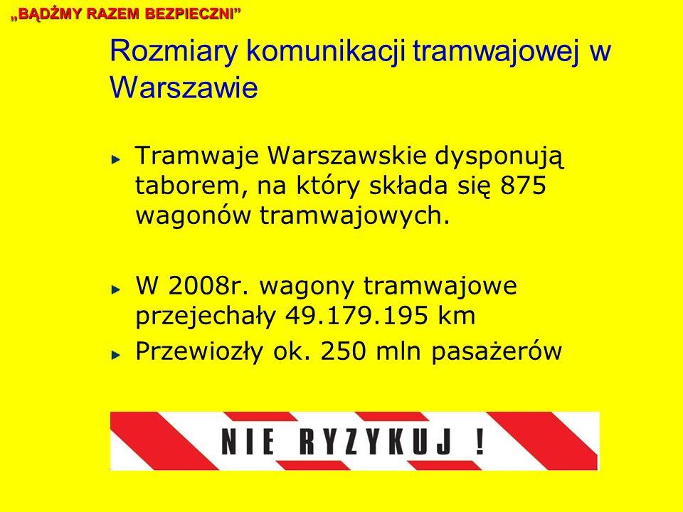 Rozmiary komunikacji tramwajowej w Warszawie Tramwaje Warszawskie dysponują taborem, na który składa się 875 wagonów tramwajowych.