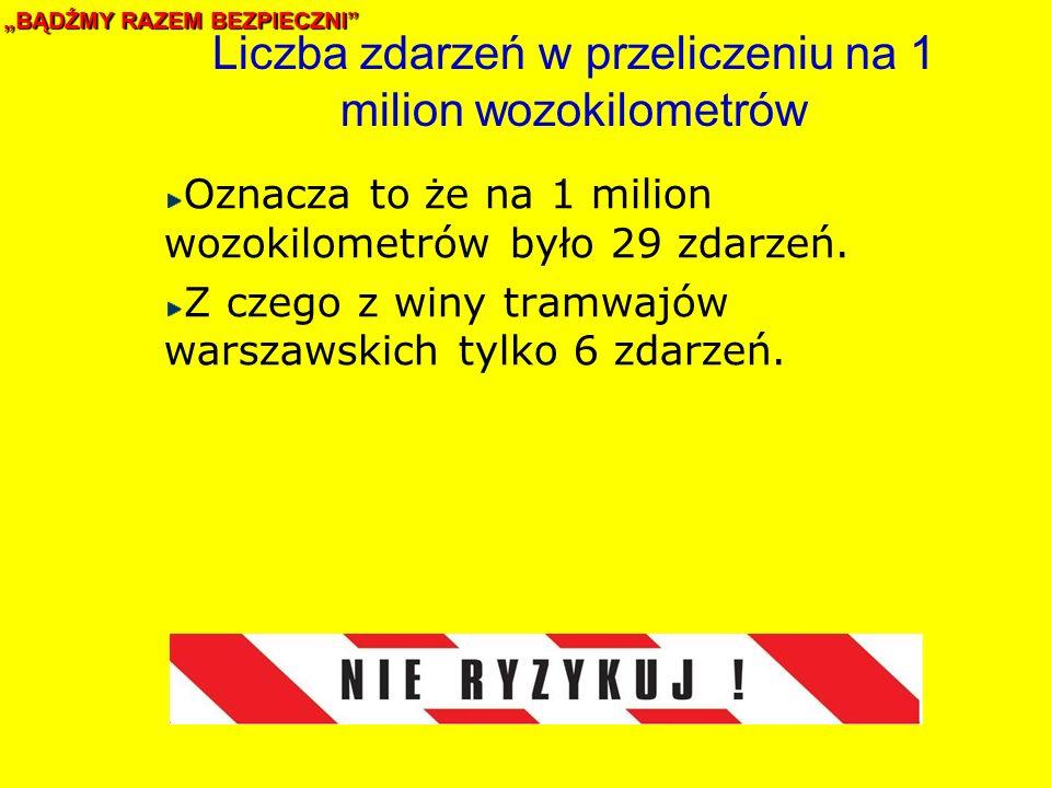 Liczba zdarzeń w przeliczeniu na 1 milion wozokilometrów Oznacza to że na 1 milion wozokilometrów było 29 zdarzeń.