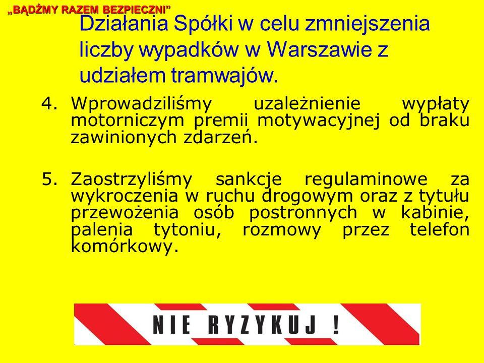 Działania Spółki w celu zmniejszenia liczby wypadków w Warszawie z udziałem tramwajów.