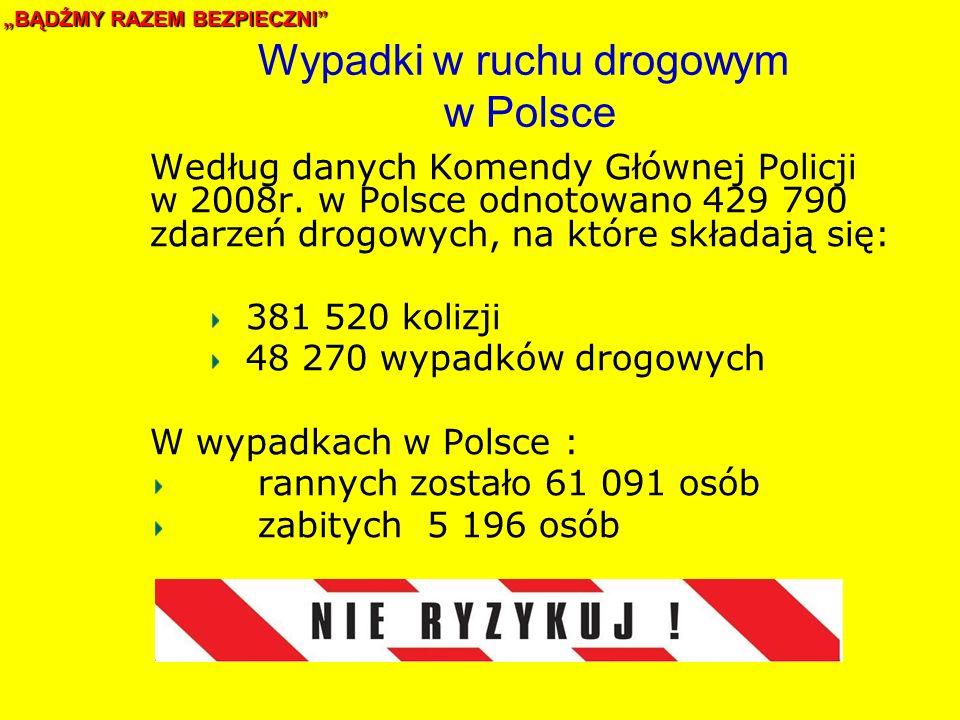 Wypadki w ruchu drogowym w Polsce Według danych Komendy Głównej Policji w 2008r.