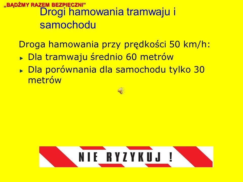 Drogi hamowania tramwaju i samochodu Droga hamowania przy prędkości 50 km/h: Dla tramwaju średnio 60 metrów Dla porównania dla samochodu tylko 30 metrów BĄDŹMY RAZEM BEZPIECZNI
