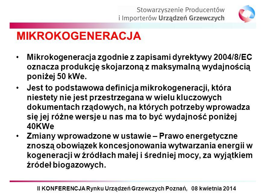 MIKROKOGENERACJA Mikrokogeneracja zgodnie z zapisami dyrektywy 2004/8/EC oznacza produkcję skojarzoną z maksymalną wydajnością poniżej 50 kWe. Jest to