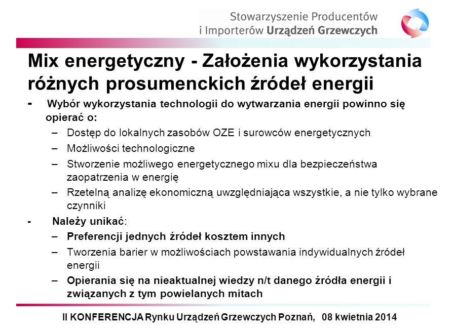 Mix energetyczny - Założenia wykorzystania różnych prosumenckich źródeł energii - Wybór wykorzystania technologii do wytwarzania energii powinno się o