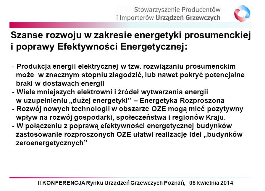 II KONFERENCJA Rynku Urządzeń Grzewczych Poznań, 08 kwietnia 2014 - Produkcja energii elektrycznej w tzw. rozwiązaniu prosumenckim może w znacznym sto