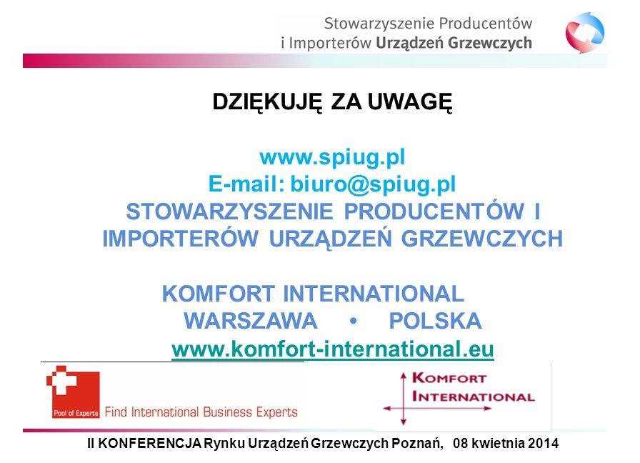 DZIĘKUJĘ ZA UWAGĘ www.spiug.pl E-mail: biuro@spiug.pl STOWARZYSZENIE PRODUCENTÓW I IMPORTERÓW URZĄDZEŃ GRZEWCZYCH KOMFORT INTERNATIONAL WARSZAWA POLSK