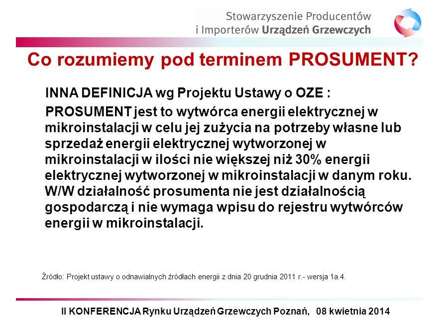 Co rozumiemy pod terminem PROSUMENT? INNA DEFINICJA wg Projektu Ustawy o OZE : PROSUMENT jest to wytwórca energii elektrycznej w mikroinstalacji w cel