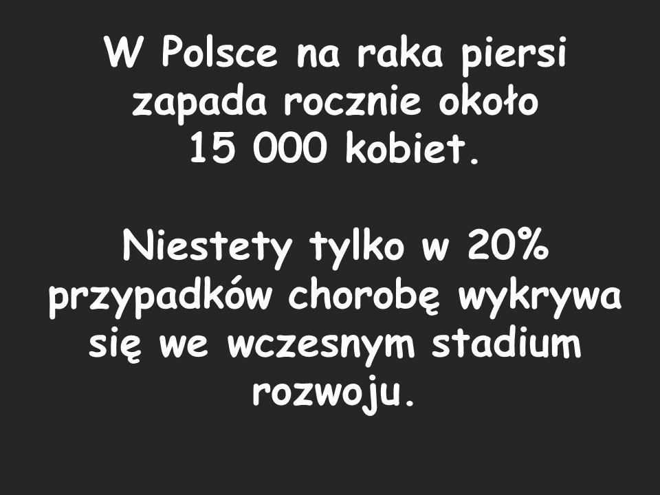 W Polsce na raka piersi zapada rocznie około 15 000 kobiet. Niestety tylko w 20% przypadków chorobę wykrywa się we wczesnym stadium rozwoju.