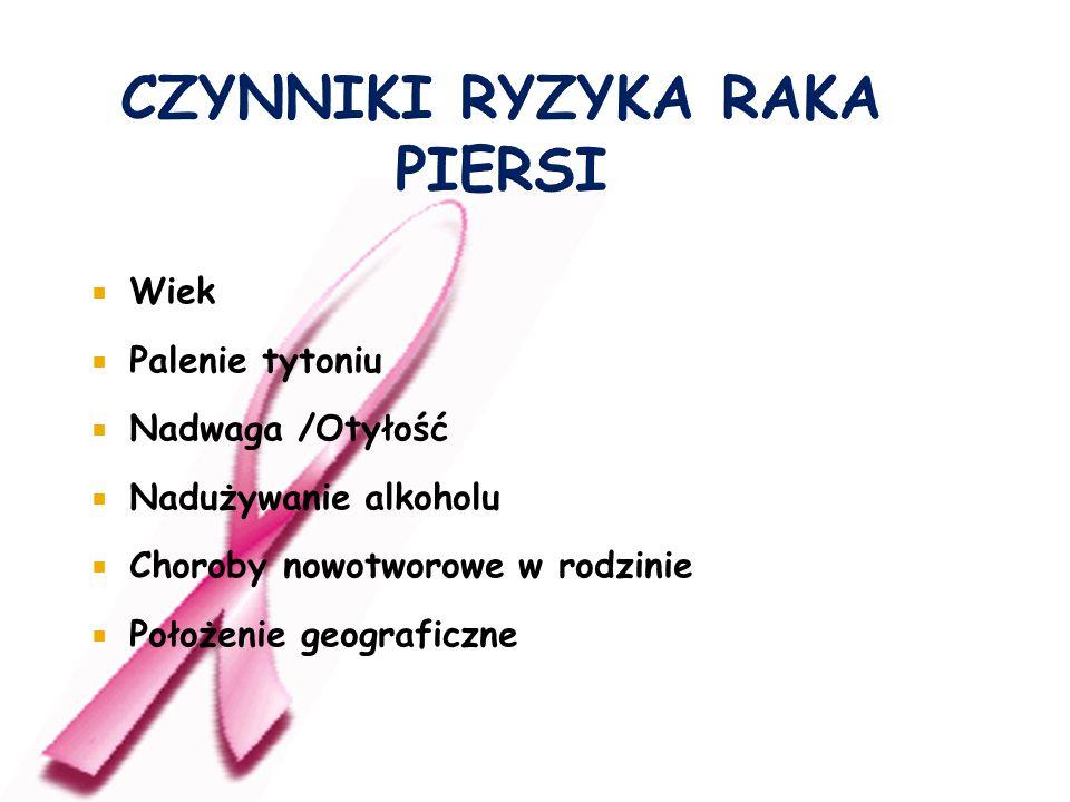 wyciek z brodawki wyczuwalny guzek wciągnięcie brodawki pomarszczenie lub wciągnięcie skóry uwypuklenie skóry Źródło : www.rakpiersi.pl
